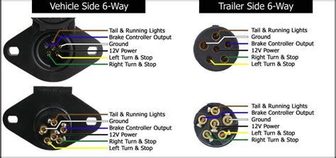 wiring diagram for the adapter 6 pole to 7 pole trailer wiring adapter 47435 etrailer