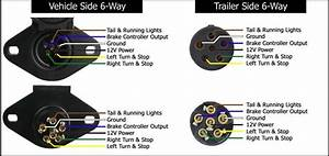 Trailer Side Wire Functions For 6
