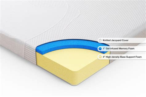 Replacement Sleeper Sofa Mattress by Sleep Master Cool Gel Memory Foam 5 Inch Sleeper Sofa