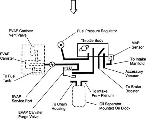 2003 Tahoe Vacuum Diagram by Need Diagram Of Vacuum Lines On 1999 S70 Volvo Fixya