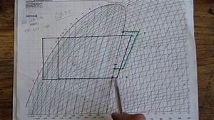 Diy Refrigeration  Log P  - H Diagrams