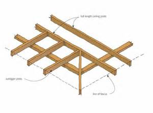 flat roof flat roof joist calculator