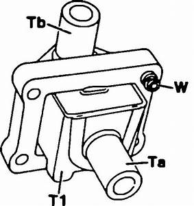 94 - 99 S320 Tune-up Instructions  Guide
