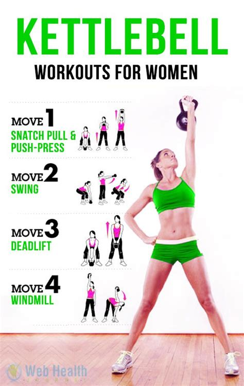 kettlebell workouts workout routines dumbbell training beginners benefits fitness challenge mass
