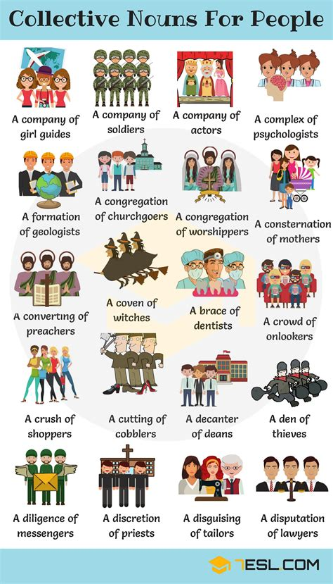groups  people   collective nouns  people