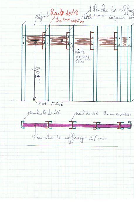 fixation de meuble haut de cuisine prévoir des renforts pour la pose d 39 éléments de cuisine