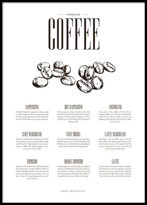 Print for the kitchen about coffee   Buy posters online