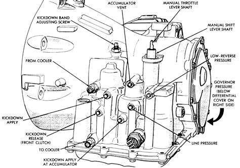 41te Transmission Diagram by Repair Guides Automatic Transaxle Identification