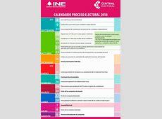 Instituto Nacional Electoral INE Instituto Nacional