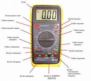 Comment Utiliser Un Multimetre : l 39 institut citro n electricite electronique ~ Premium-room.com Idées de Décoration