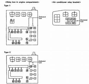 Eagle Summit  1990 - 1991  - Fuse Box Diagram