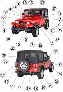 Jeep Wrangler Interior Parts Diagram