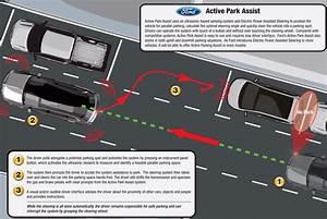 Easy Park Assist : ford builds a self parking car sort of wired ~ Medecine-chirurgie-esthetiques.com Avis de Voitures
