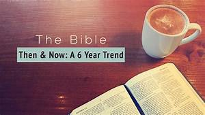 Shocking Stats Regarding The Bible In America - Sharefaith ...