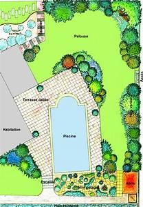 plan amenagement jardin rectangulaire modern aatl With plan amenagement jardin rectangulaire