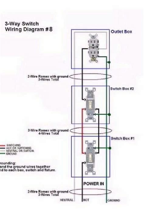 61 best house 120v 240v wiring on