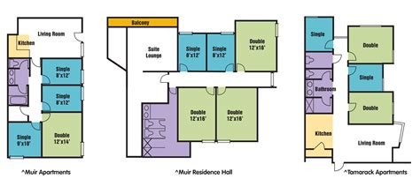 Besf Of Ideas. How To Design An Online Room Layout For Free With The New Tips: Agency