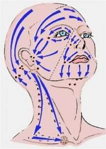 Image Result For Lymphatic Drainage Massage Face