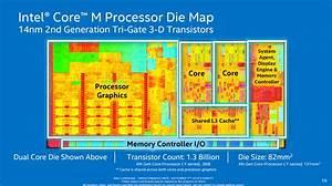 Intel Core M Broadwell Die Block Diagram