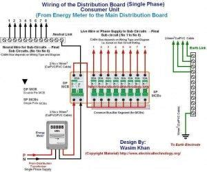 pin  electricity