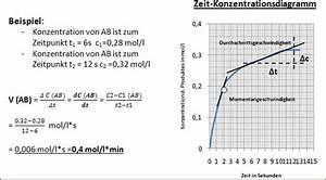 Mol Berechnen : kinetik rund um die reaktionsgeschwindigkeit ~ Themetempest.com Abrechnung