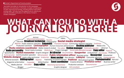 journalism degree