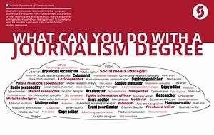 What Can You Do... Journalism Major