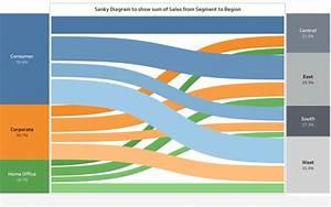 Creating Sankey Chart In Tableau