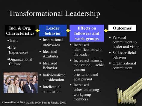 ob leadership
