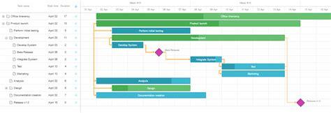 top    jquery  javascript dynamic gantt charts  web applications  code world