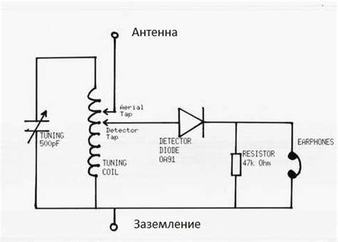 Простейший детекторный радио приемник не нуждающийся в питании