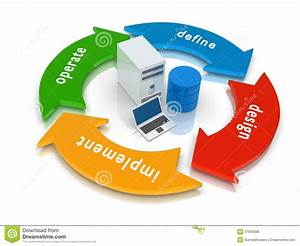 Four Step Software Development Process Stock Illustration