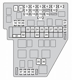 2011 Toyota Sienna Fuse Diagram 26666 Archivolepe Es