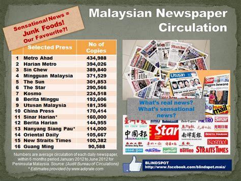 audit bureau of circulations newspapers malaysian newspaper circulation junk foods vs