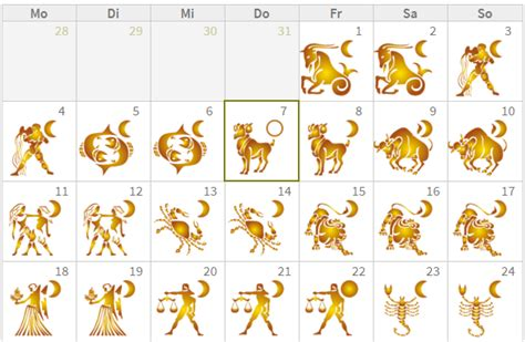 mondkalender mit tierkreiszeichen mondkalender 2018 tierkreiszeichen gesundheitsmond