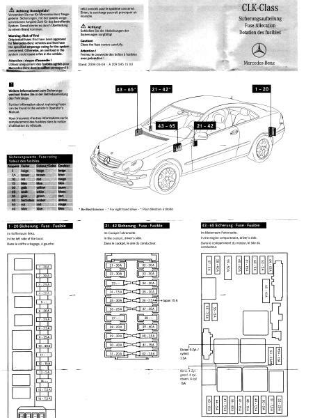 where's the fuse box??? - Mercedes-Benz Forum