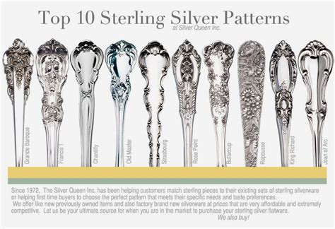 flatware sterling patterns silver silverware guide identification cutlery oneida pattern ten queen sets stainless gorham antique spoon rose spoons pieces