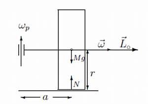 Omega Berechnen : mp kollergang mit drallsatz berechnen matroids matheplanet ~ Themetempest.com Abrechnung
