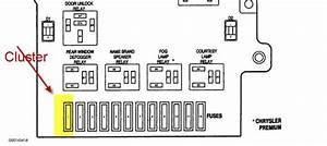 1998 Dodge Grand Caravan Fuse Box Diagram