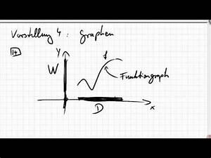 Komplexe Nullstellen Berechnen : mathematik funktionen iii quadratische funktionen doovi ~ Themetempest.com Abrechnung