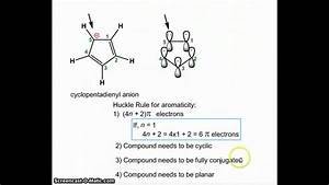 Cyclopentadienyl Anion As Aromatic Compound  Free Iit Jee Video