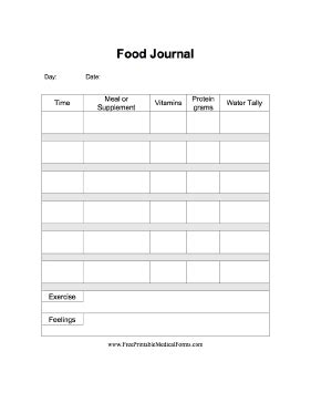 printable food journal specifically   post