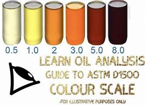 Should My Oil Be This Colour Why Hydraulic Turbine And
