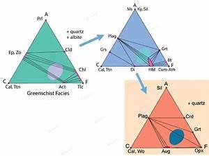 Metamorphic Facies Low Grade Facies Zeolite  Prehnite