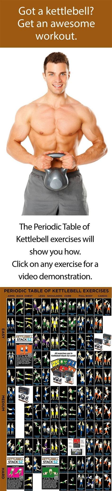 kettlebell workout exercises periodic table strength interval
