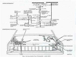 2000 Jeep Cherokee Ac Diagram