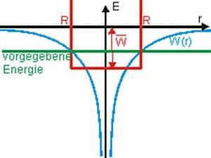 Potential Berechnen Physik : quantenmechanisches atommodell wasserstoffatom ~ Themetempest.com Abrechnung