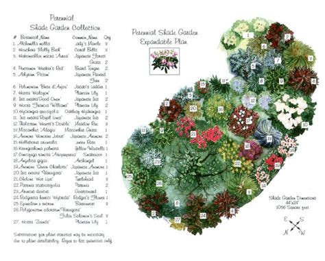 shade garden plans garden