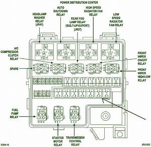 2003 Crysler Sebring Fuse Box Diagram