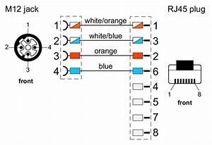 C U00e2ble De Liaison M12 Connecteur Femelle Droit